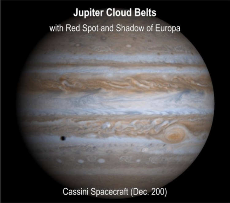 JUPITER CLOUDS BELTS - CASSINI