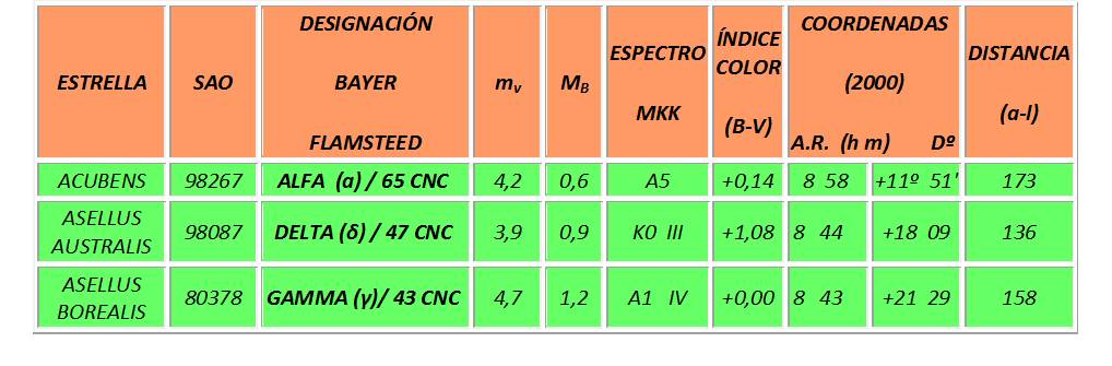 CNC - TABLA