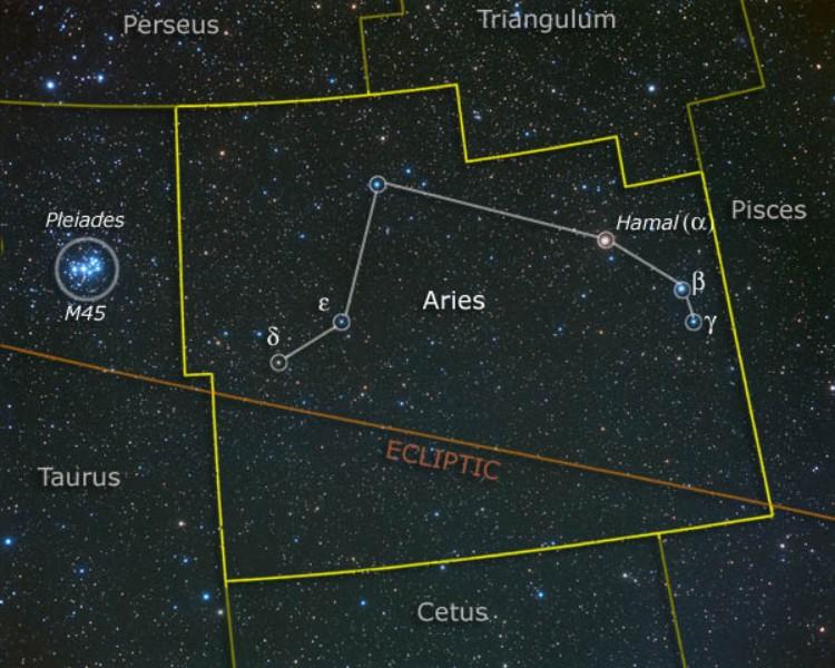 Constelaciones - 2