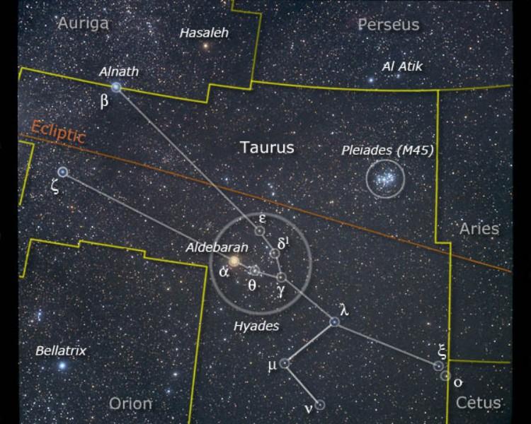 Constelaciones - 3