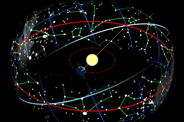 Ecliptic - path - Wiki