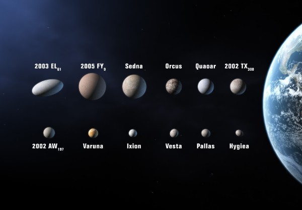 Pluton - 10 - Lista candidatos - IAU