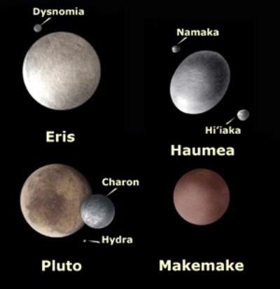 Pluton - 11- familia planetas enanos