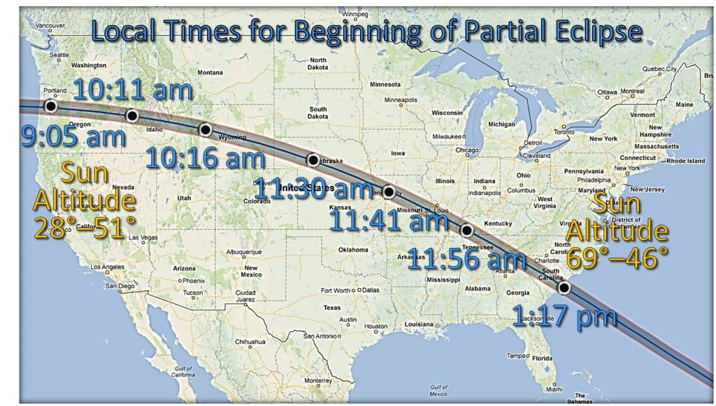 USA 2017 -Eclipse-Times